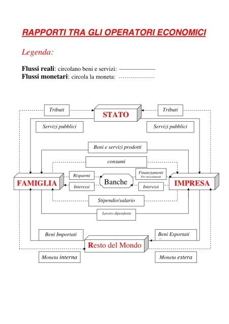 relazioni-nel-sistema-economico